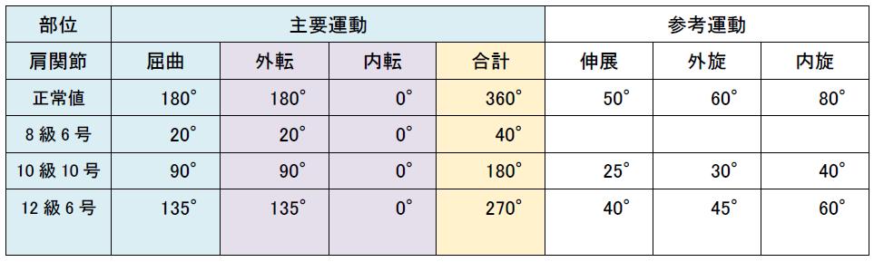 ポイント12図7-2.png