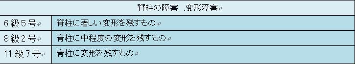 ポイント59図1.png